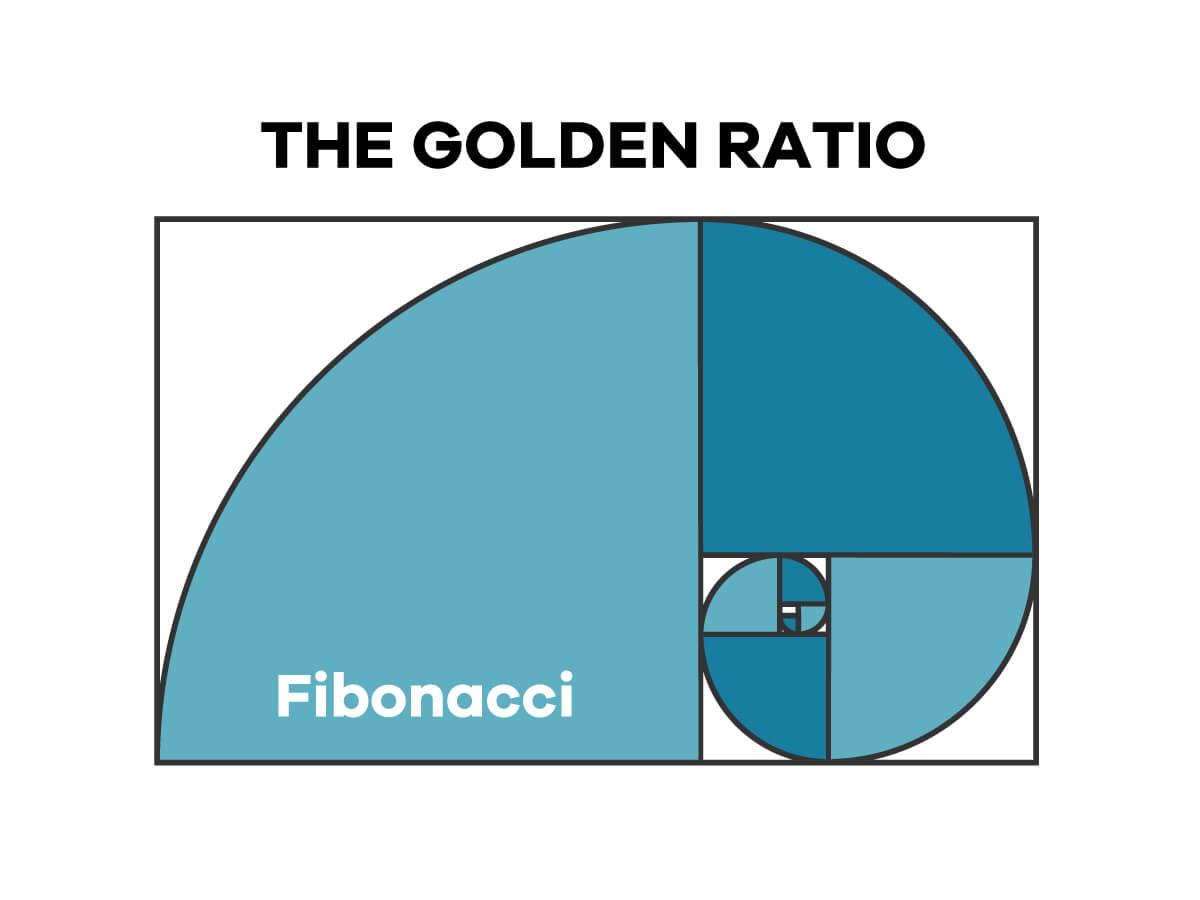 黄金比を使ってロゴデザインをし...