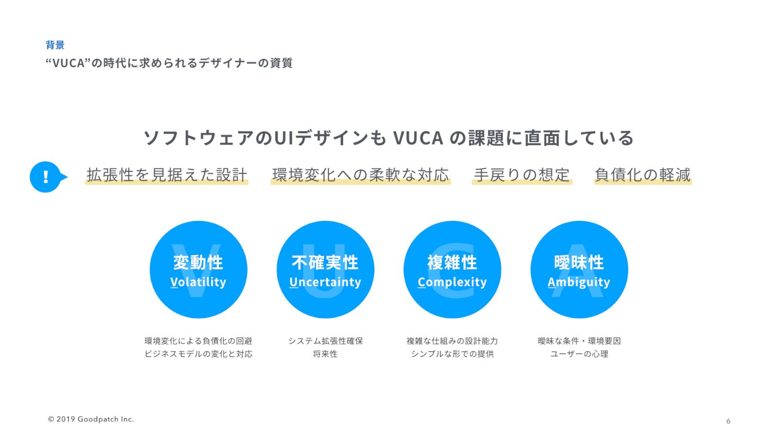 VUCAの課題