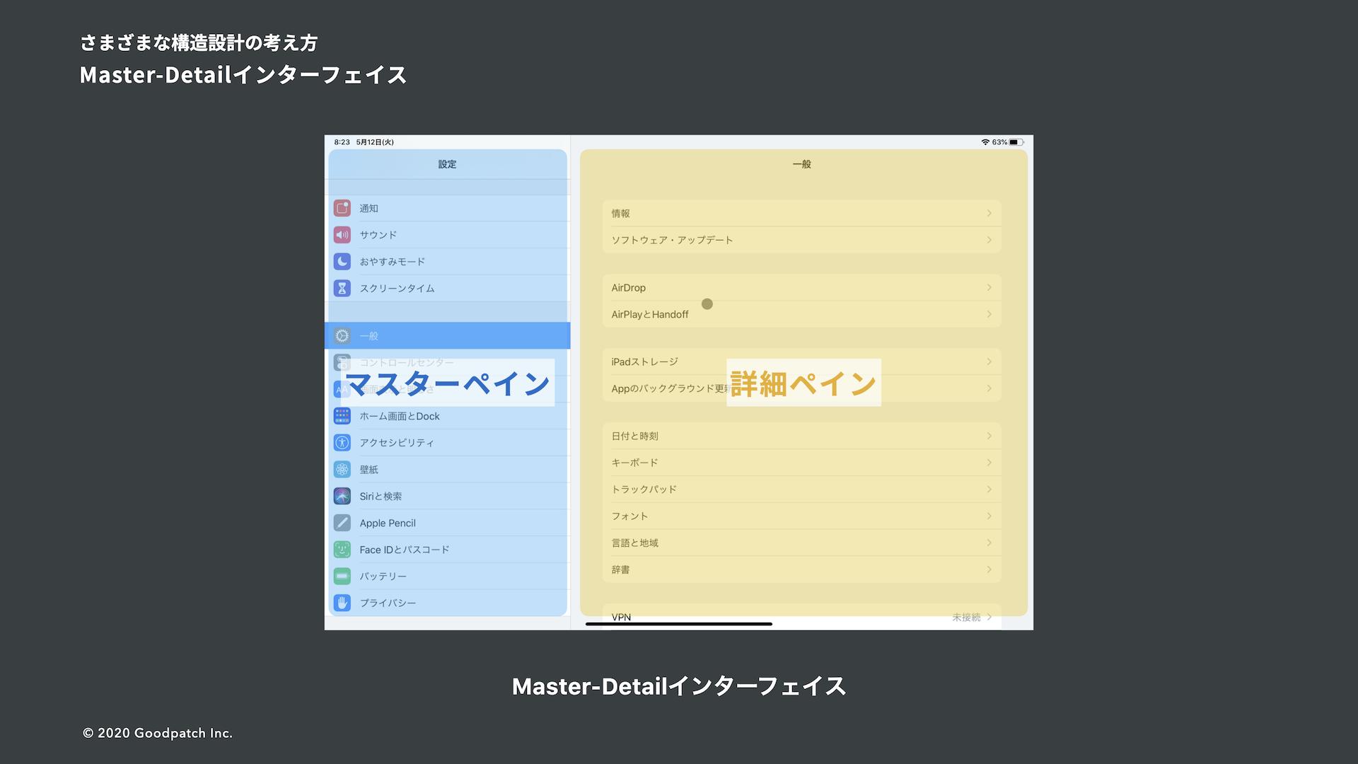 Master-Detailインターフェイスの様子