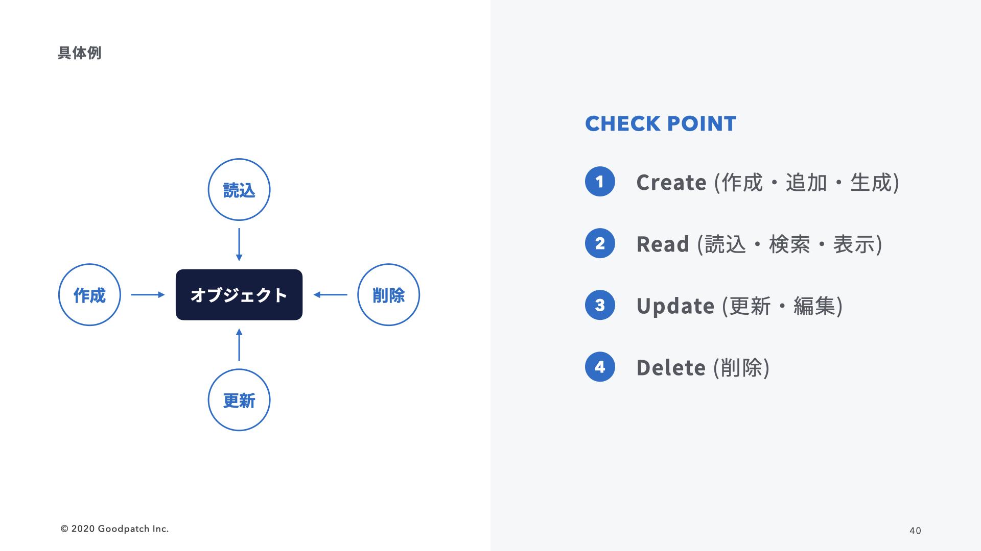 チェックポイント:生成、読込、更新、削除