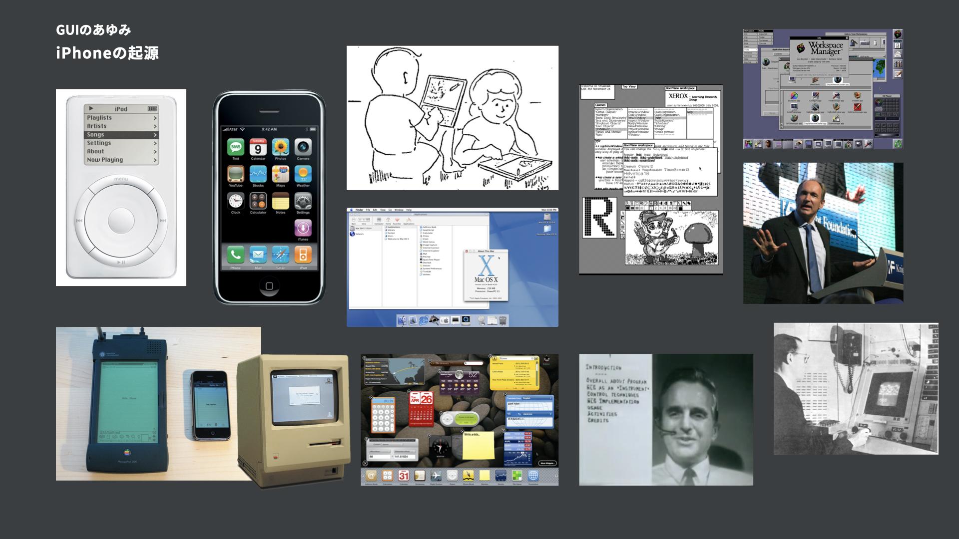 コンピュータの歴史