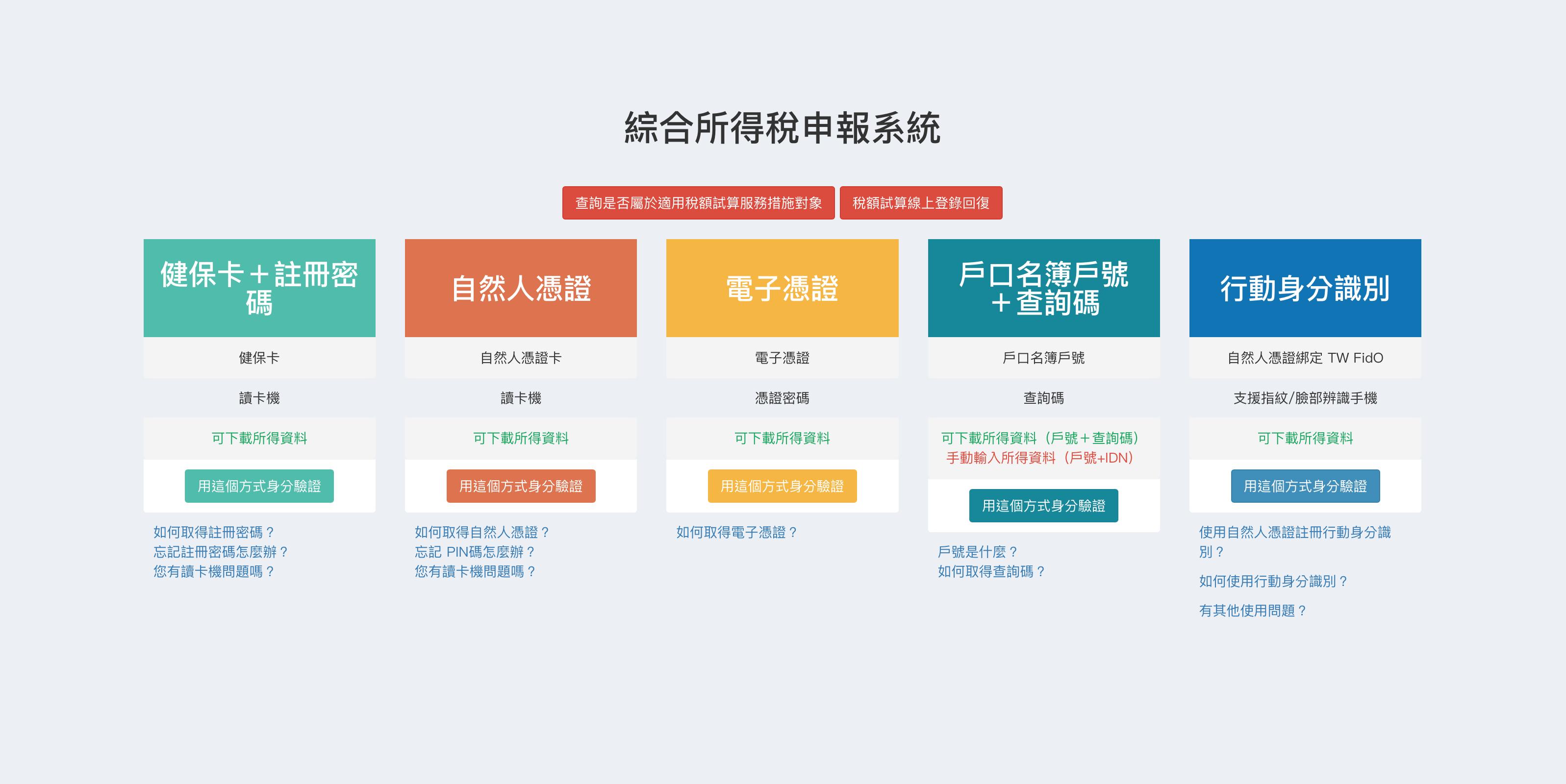 改善後の納税システムホーム画面